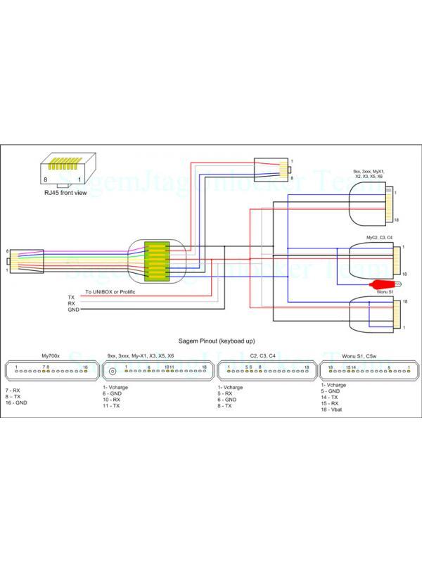 SagDD 3 in 1 Original Cable -